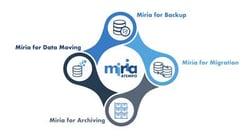 miria-4-piliers-400px
